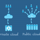 Public or Private Cloud – Which is the Best Choice for Apps?